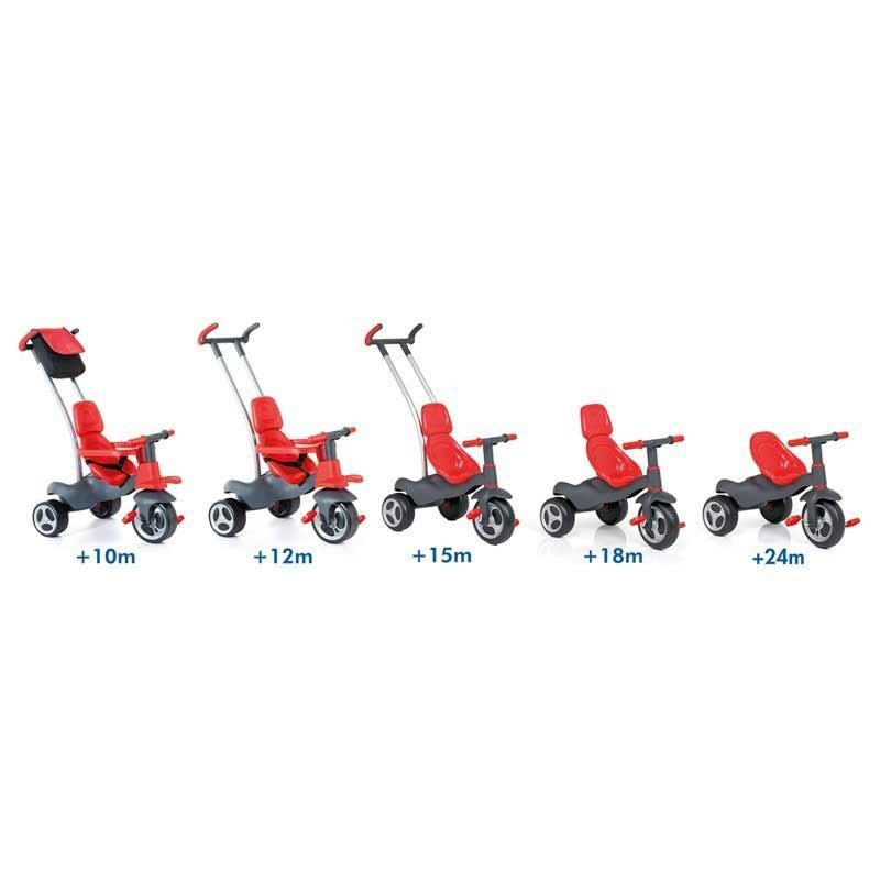Triciclo Rojo con Rueda de Goma